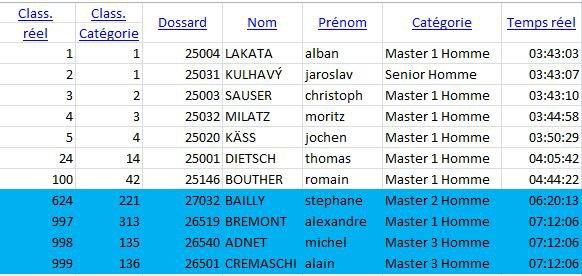 Roc d'Azur 2013 - Suite