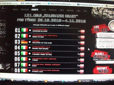 ♫  ♪  7 ème en République Tchèque , Au  Italo Dance Chart Top 25   ♫  ♪