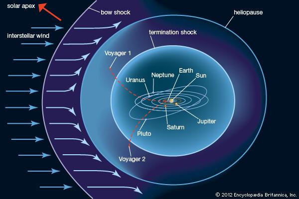 40 ans des sondes Voyager 1 et 2.
