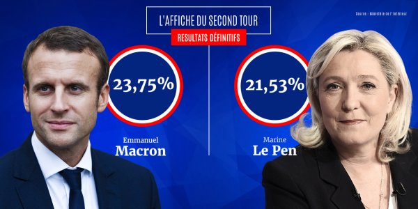 Presidentielle-2017-Macron-Le-Pen-l-affiche-du-second-tour