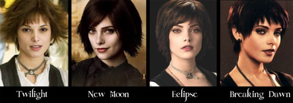 Evolutioon de la coupe de cheveux de Alice.