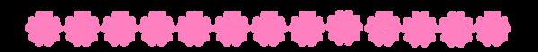 Commande d'avatar