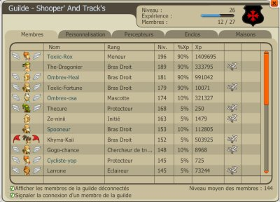 Shooper' And Track's