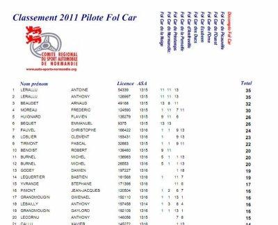 Classement du championnat de Normandie 2011