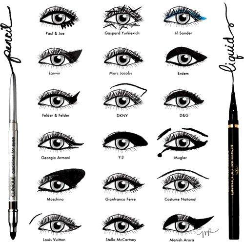 Parlons eyeliner: