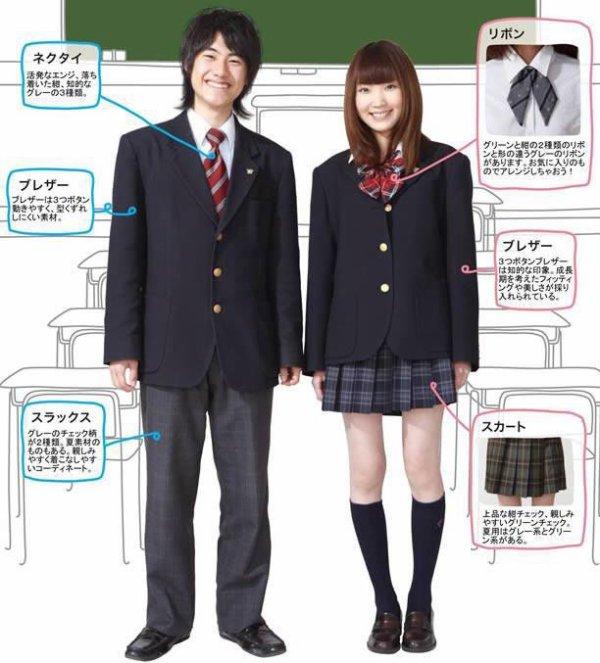 Les uniformes scolaire au Japon