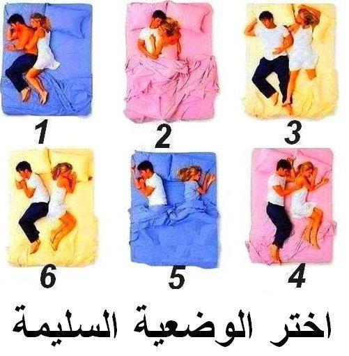 Quelle est la meilleure position pour dormir blog de for Quelle orientation pour dormir