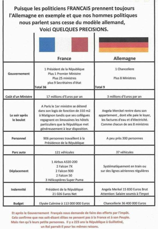 Pauvre France!