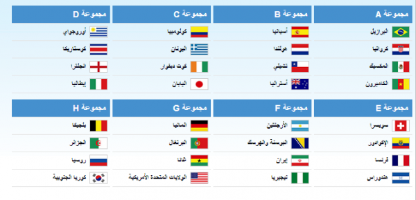 مجموعات كأس العـالم . 2014