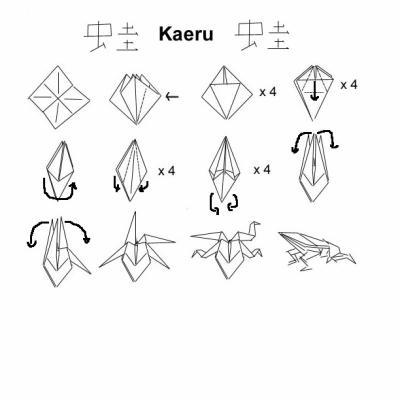 Grenouille origami land - Faire grenouille en papier ...