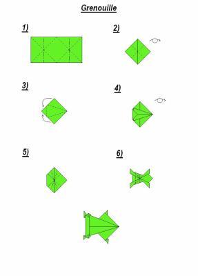 Grenouille 2 Origami Land