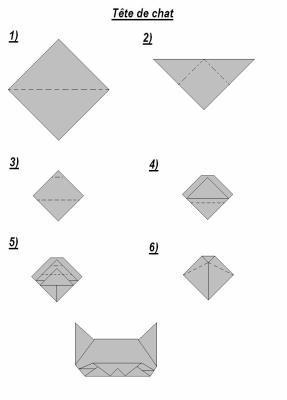 t te de chat origami land. Black Bedroom Furniture Sets. Home Design Ideas