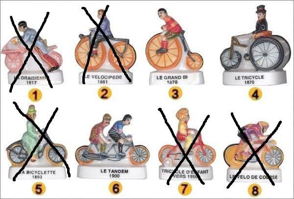 histoires de vélos