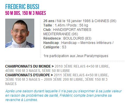 Frédéric B participation au Jeux paralympique de Londres 2O12