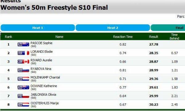 50m  nage libre s10  elodie  L