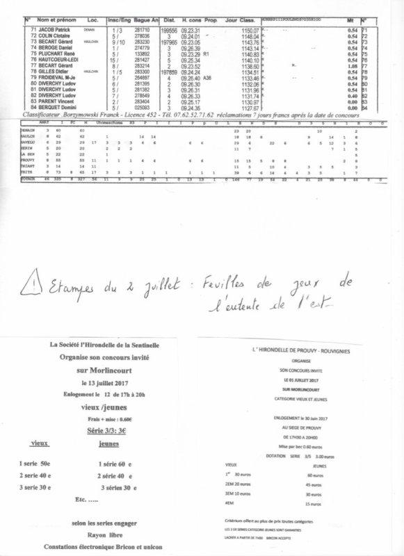 Résultats Sourdun 1an du 25 juin 2017