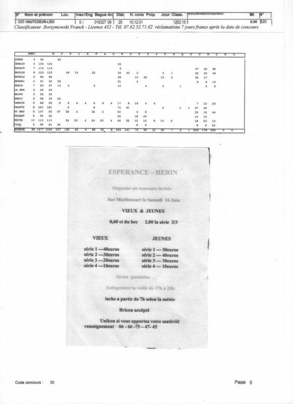 Résultats vieux Morlincourt du 03/02