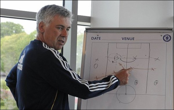 Transfert : Ancelotti vise un défenseur anglais