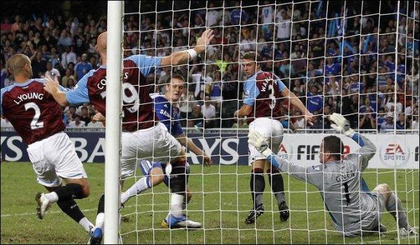 Chelsea 2-0 Aston Villa