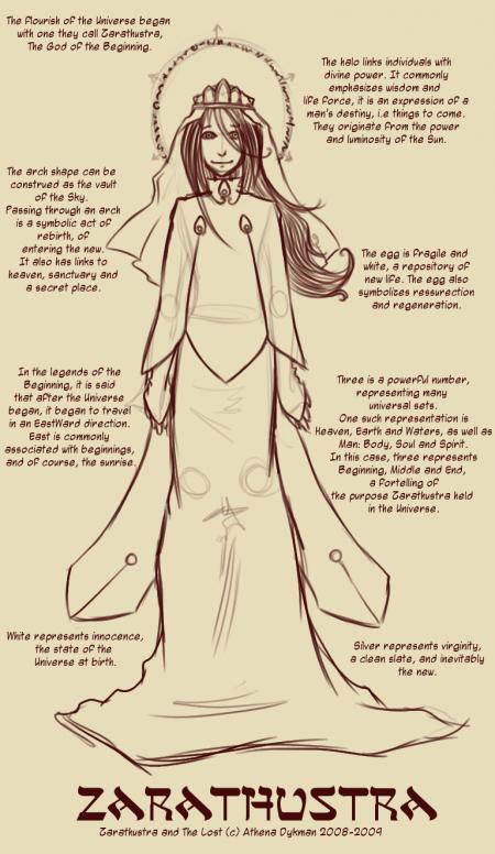 Zoroastre, du guide au prophète