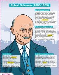 Robert Schuman, un des pères de l'Europe