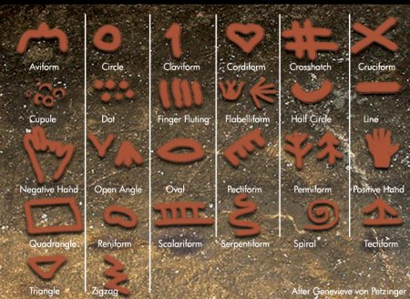 Une écriture préhistorique ?