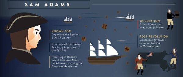 Ça s'est passé un 16 décembre : la Boston Tea Party