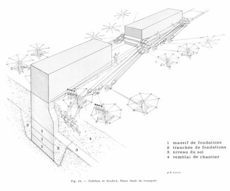 Baalbek, une construction ingénieuse sans intervention merveilleuse