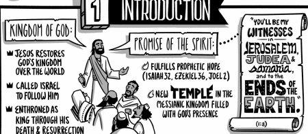 La Pentecôte, le moment qui a favorisé le mouvement des nazoréens