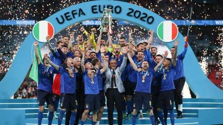 Le championnat d'Europe de football, entre football et géopolitique (partie 4)