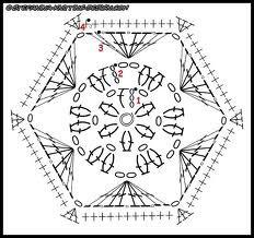 granny hexagone