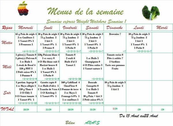 Archive Menus semaine 3 Anais : Demarrage express WW