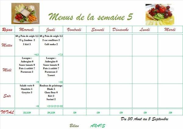 Archive =====> Menus de la 5eme semaine de régime Anais