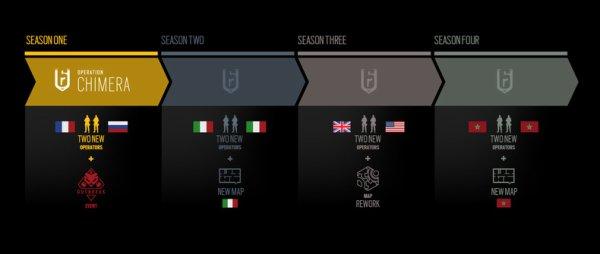 Rainbow Six Siege : année 3 annoncée avec nouveau mode coop