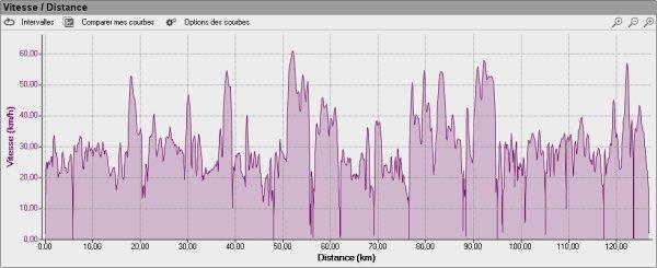 Tour de la Sainte Victoire