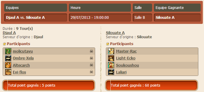 Djaul A vs Silouate A. (1er match de poule)