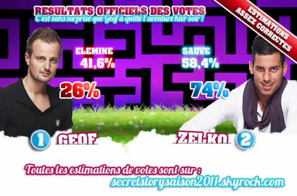 Estimation de votes (Geof , Zelko)