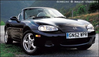 Quel voiture préfèrerais tu avoir ?!
