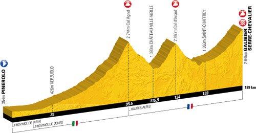 ~ Étape 18 ; Pinerolo > Col du Galibier. ( 200,5 Km )