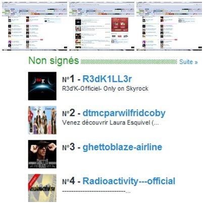 Notre blog dans les tops music le 2 janvier 2 eme jour de la création *O*