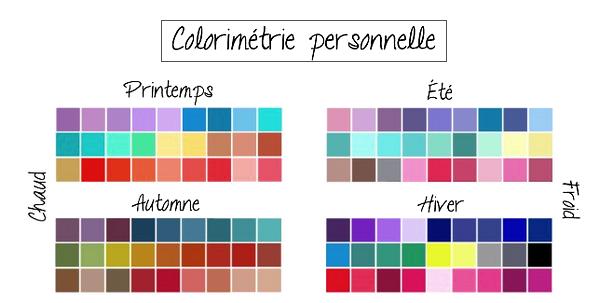 CONSEILS : Colorimétrie