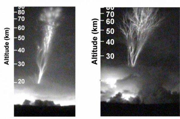 Des décharges électriques lumineuses géantes observées au-dessus d'un orage à proximité de l'île de la Réunion.
