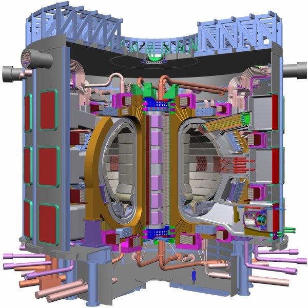 ITER : réacteur thermonucléaire expérimental international.