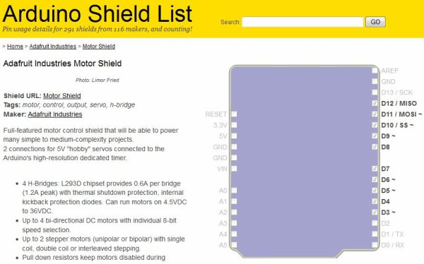 Shield Arduino.