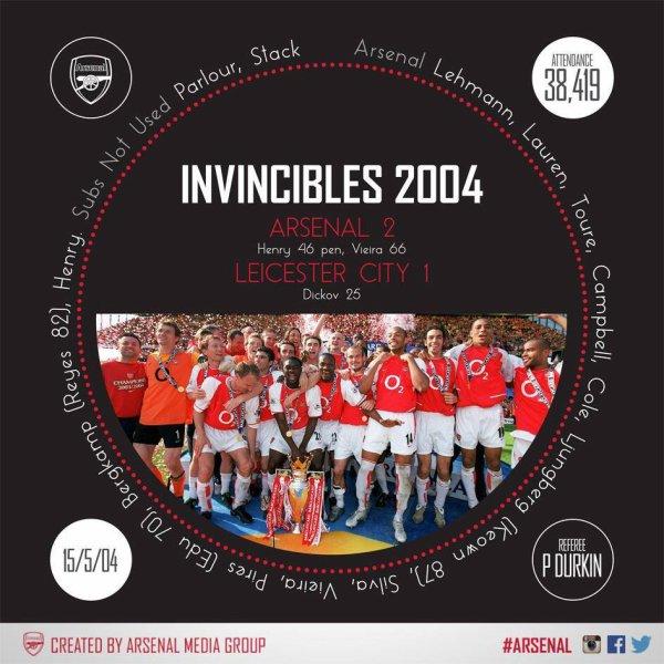 Il y a 10 ans (déjà) , jour pour jour, Arsenal remportait le championnat sans avoir perdu une seule rencontre (26 victoires, 12 nuls).