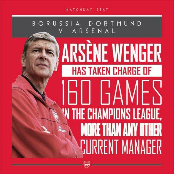 Arsène Wenger a dirigé 160 matchs de ligue des champions. C'est plus que n'importe quel manager encore en activité.