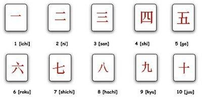 Japonais: Un Peu de Vocabulaire....