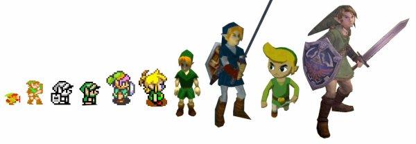 Frise de L'évolution des personnages :)