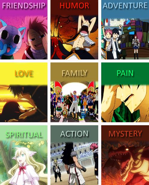 *** Fairy Tail c'est ça : ***