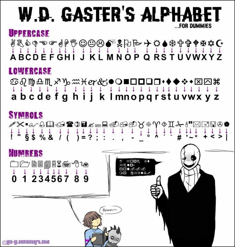 Le language Gaster :3